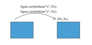 四角形の移動の説明図