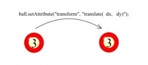 ビリヤード球の移動の説明図