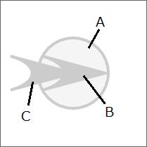 矢印球の説明図