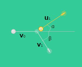 球の衝突図