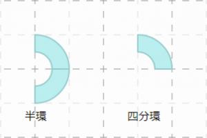 四分環の説明図